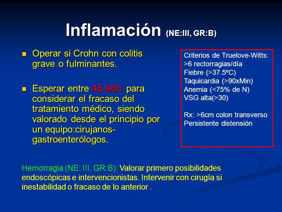 Inflamación (NE:III, GR:B)