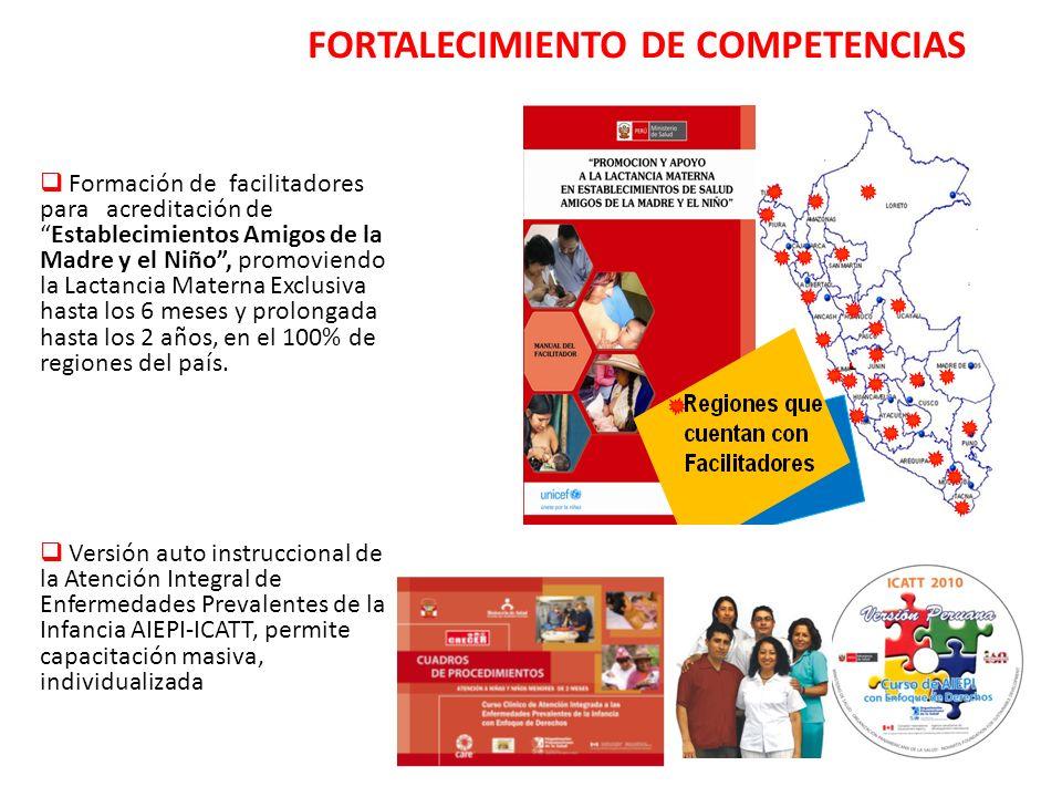 FORTALECIMIENTO DE COMPETENCIAS