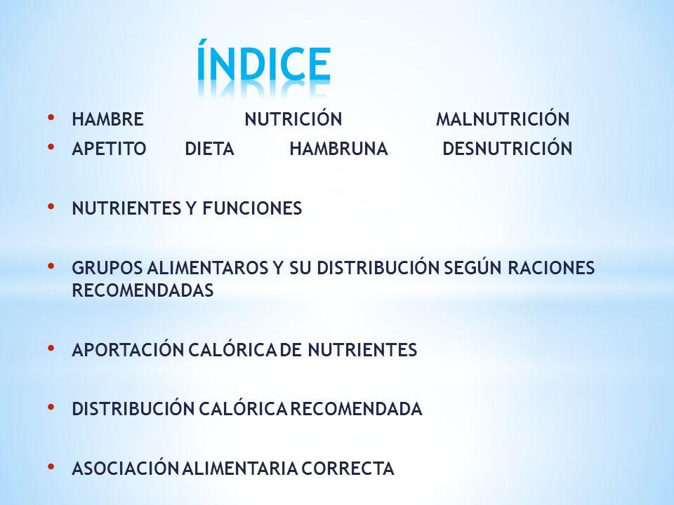 ÍNDICE HAMBRE NUTRICIÓN MALNUTRICIÓN