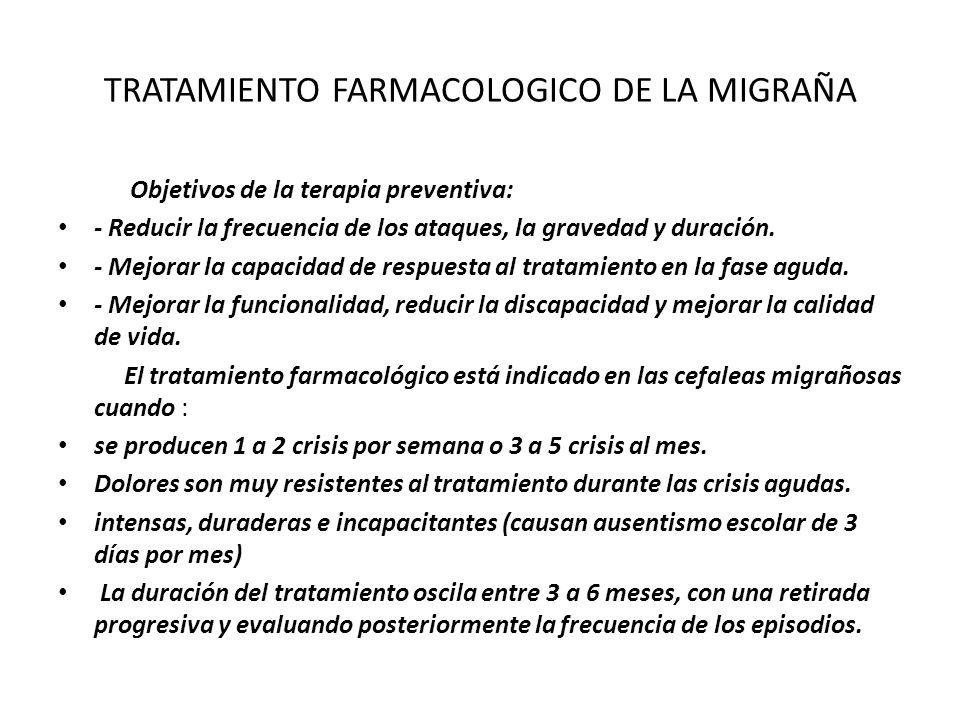 TRATAMIENTO FARMACOLOGICO DE LA MIGRAÑA