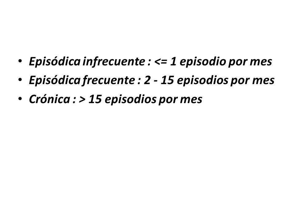Episódica infrecuente : <= 1 episodio por mes
