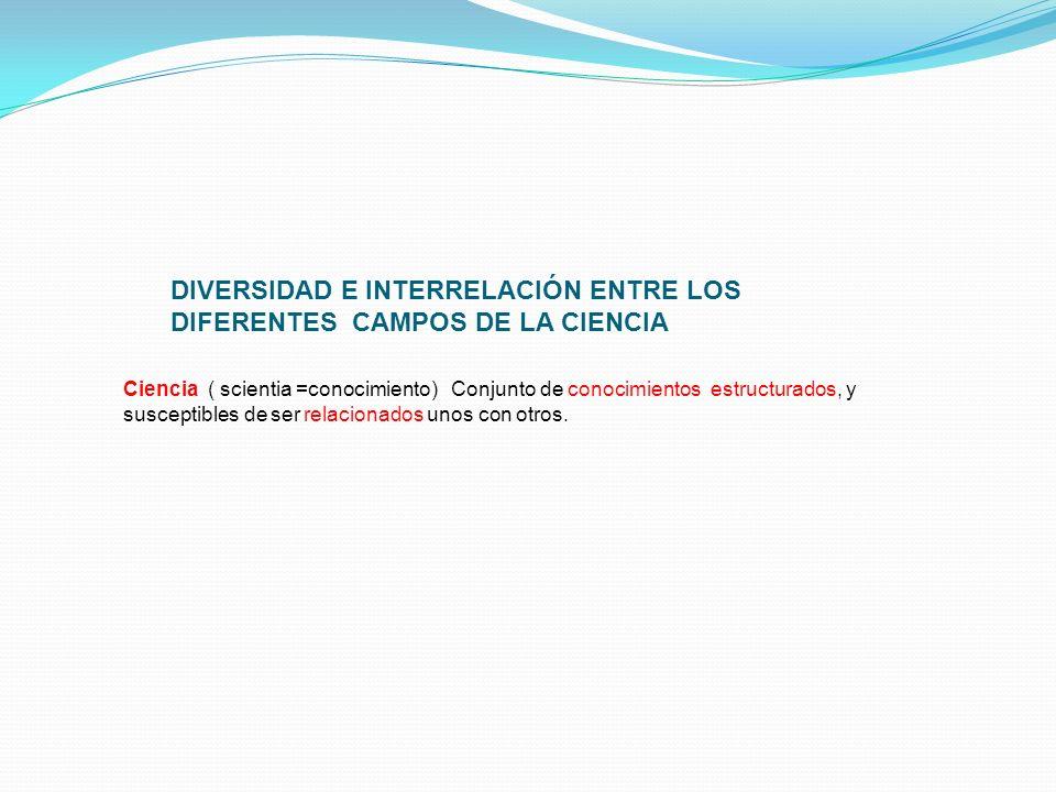 DIVERSIDAD E INTERRELACIÓN ENTRE LOS DIFERENTES CAMPOS DE LA CIENCIA