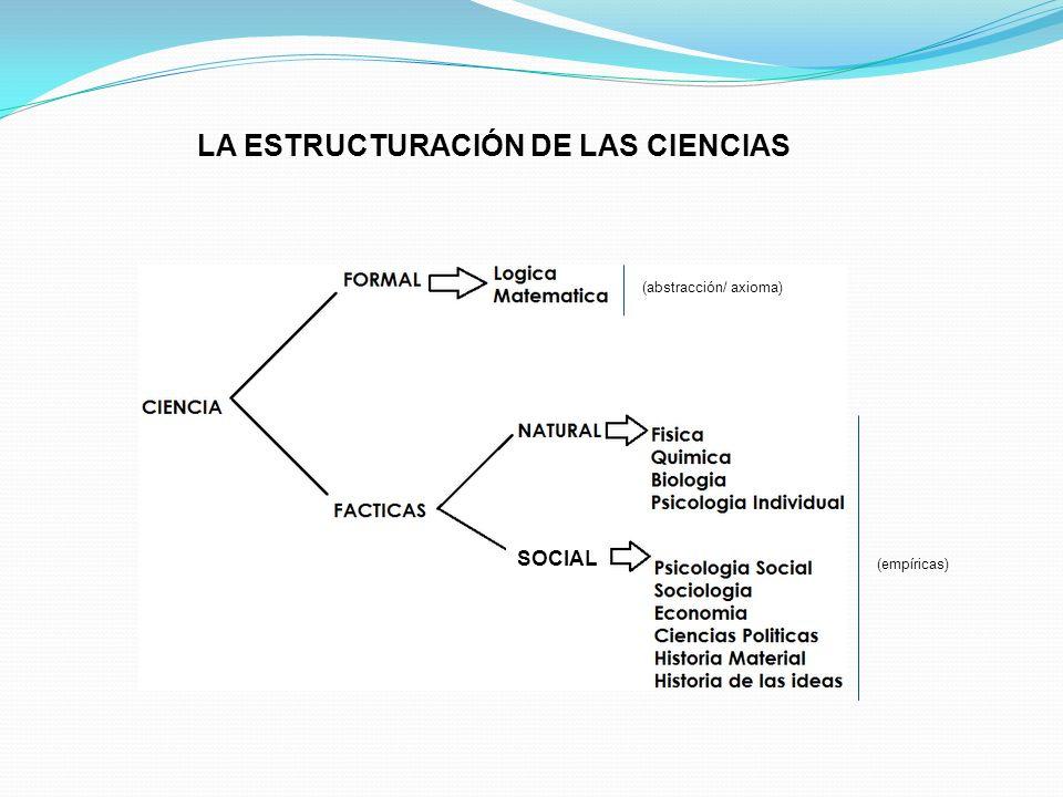 LA ESTRUCTURACIÓN DE LAS CIENCIAS