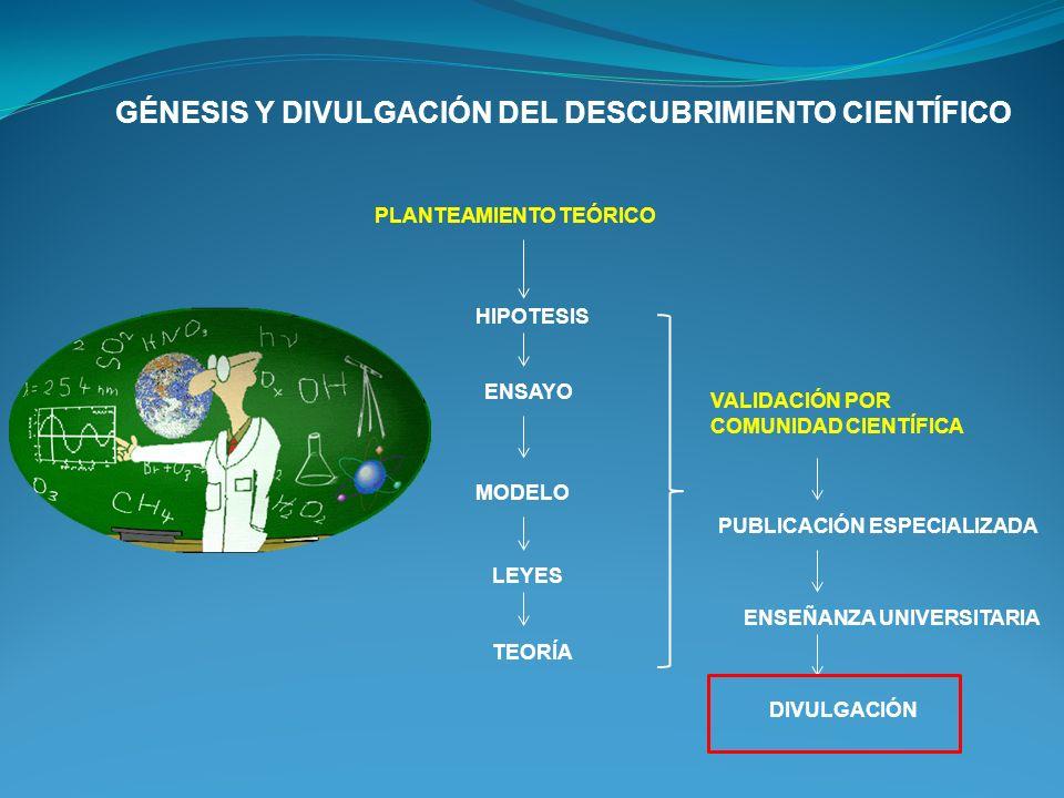 GÉNESIS Y DIVULGACIÓN DEL DESCUBRIMIENTO CIENTÍFICO