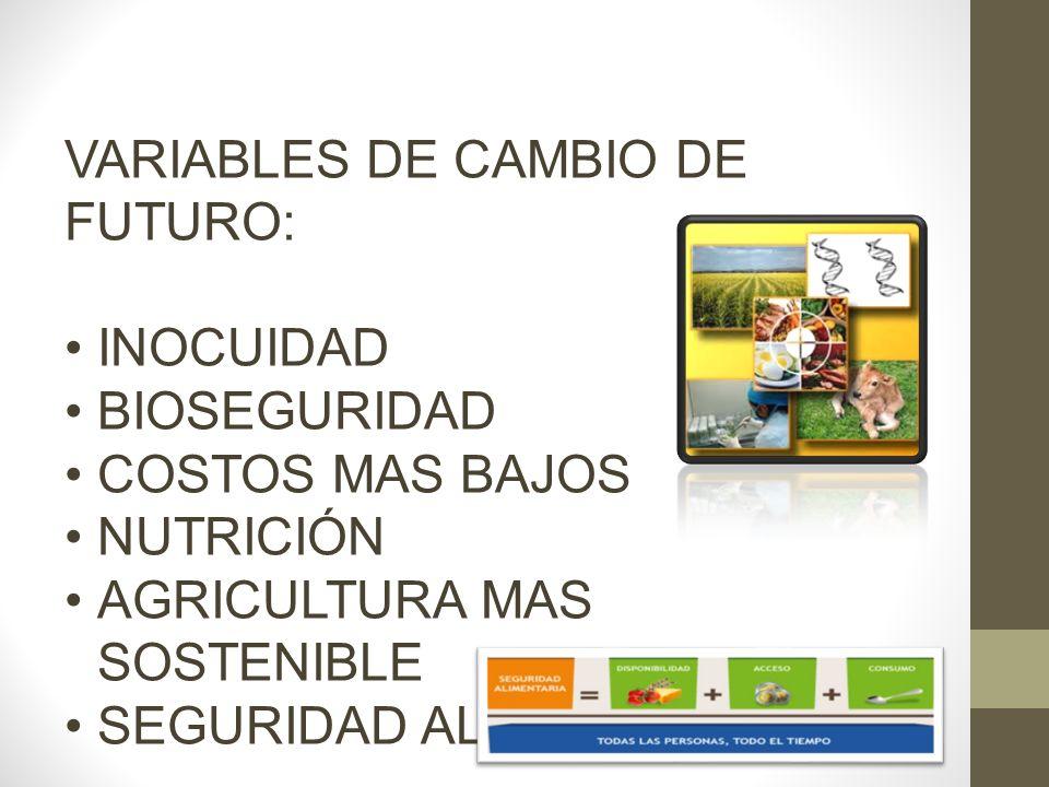 VARIABLES DE CAMBIO DE FUTURO: