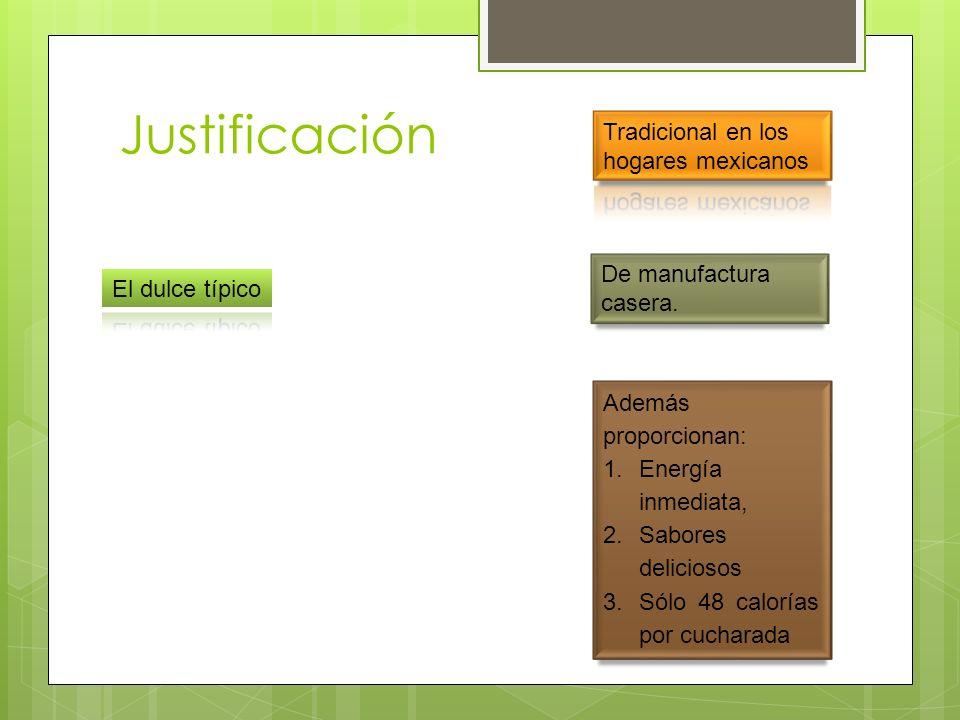 Justificación Tradicional en los hogares mexicanos