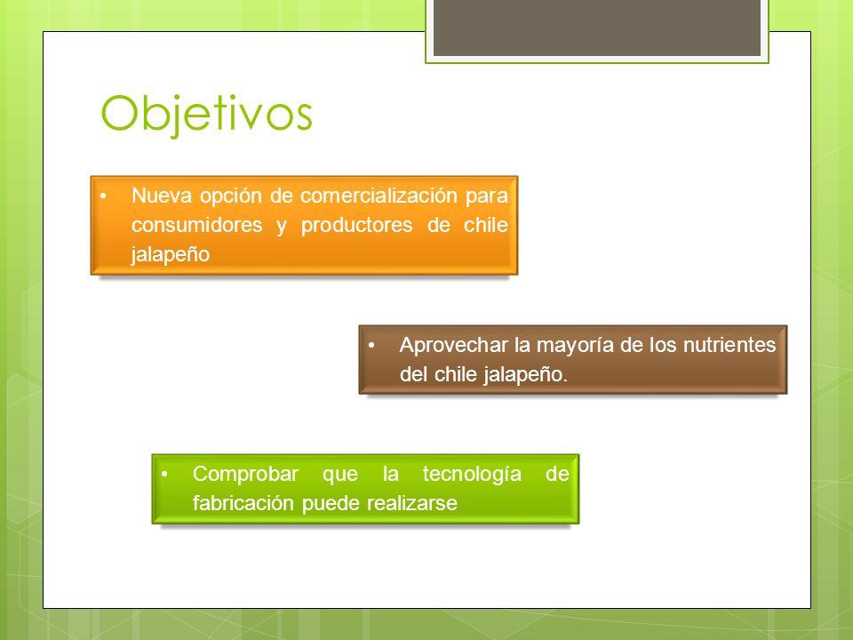 Objetivos Nueva opción de comercialización para consumidores y productores de chile jalapeño.