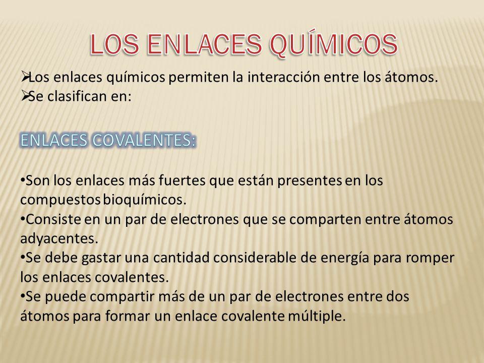 LOS ENLACES QUÍMICOS ENLACES COVALENTES: