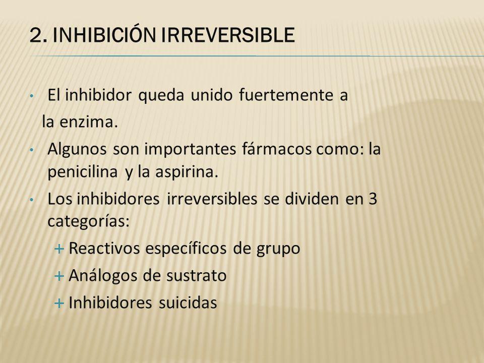 2. INHIBICIÓN IRREVERSIBLE