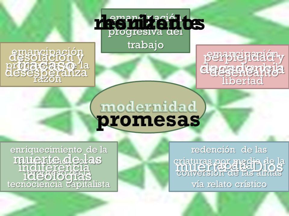 resultados horizonte promesas