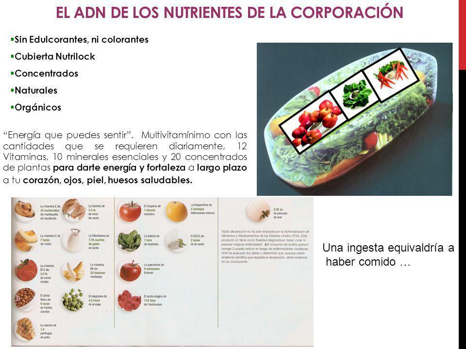 El ADN de los nutrientes de la corporación
