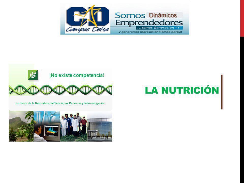 La nutrición Dinámicos ¡No existe competencia!