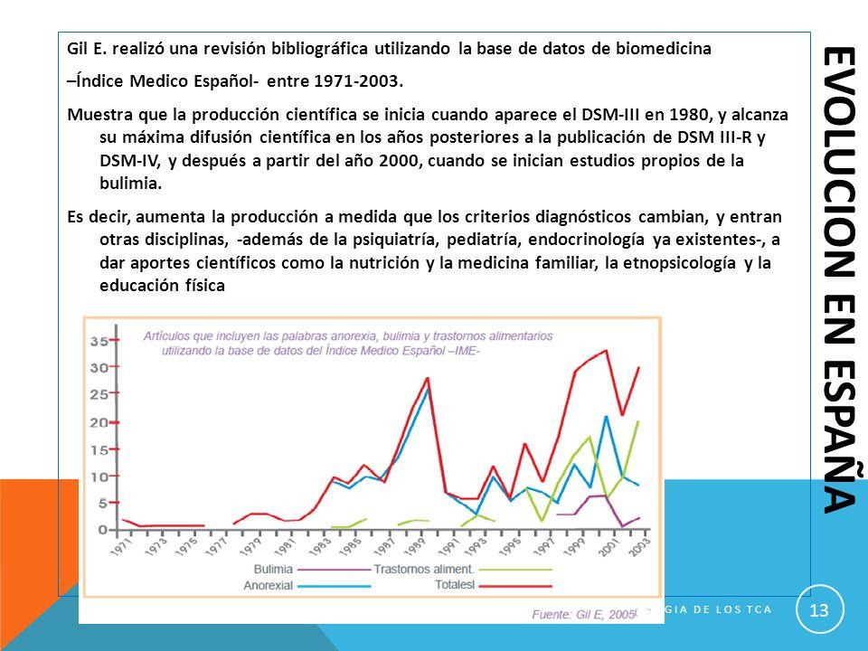 Gil E. realizó una revisión bibliográfica utilizando la base de datos de biomedicina –Índice Medico Español- entre 1971-2003. Muestra que la producción científica se inicia cuando aparece el DSM-III en 1980, y alcanza su máxima difusión científica en los años posteriores a la publicación de DSM III-R y DSM-IV, y después a partir del año 2000, cuando se inician estudios propios de la bulimia. Es decir, aumenta la producción a medida que los criterios diagnósticos cambian, y entran otras disciplinas, -además de la psiquiatría, pediatría, endocrinología ya existentes-, a dar aportes científicos como la nutrición y la medicina familiar, la etnopsicología y la educación física