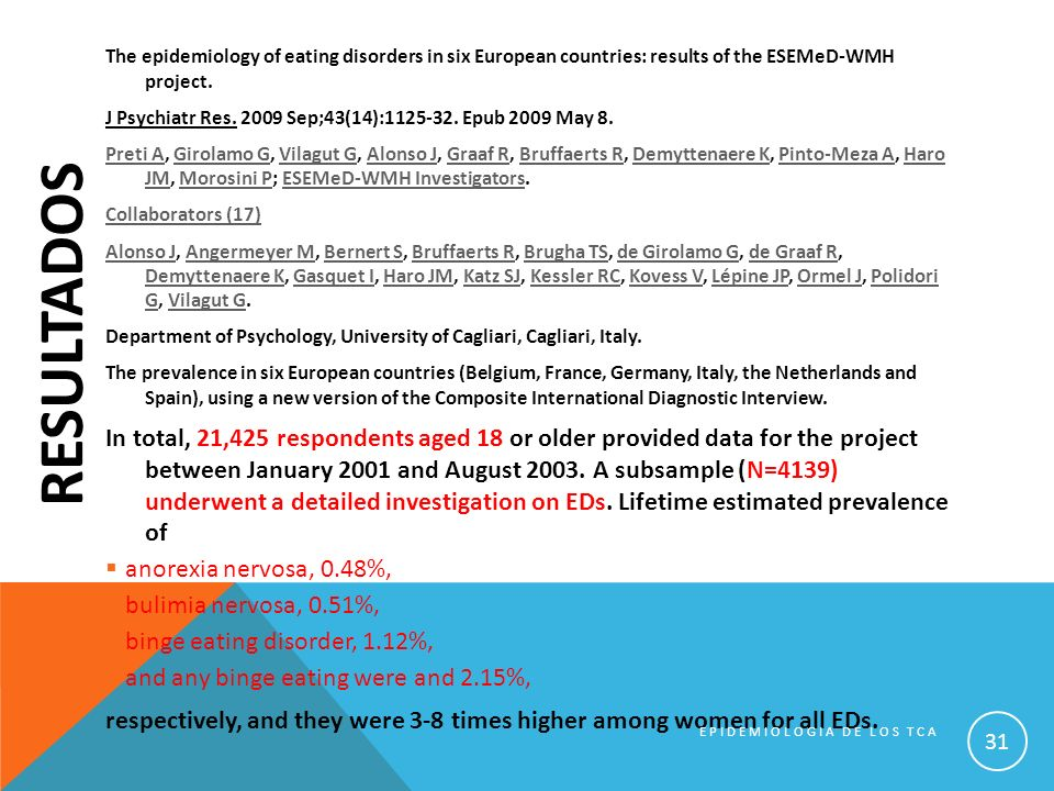 The epidemiology of eating disorders in six European countries: results of the ESEMeD-WMH project.