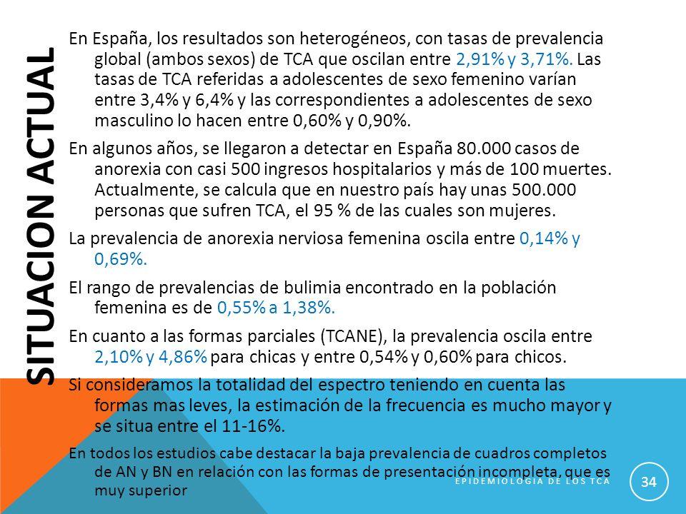 En España, los resultados son heterogéneos, con tasas de prevalencia global (ambos sexos) de TCA que oscilan entre 2,91% y 3,71%. Las tasas de TCA referidas a adolescentes de sexo femenino varían entre 3,4% y 6,4% y las correspondientes a adolescentes de sexo masculino lo hacen entre 0,60% y 0,90%.