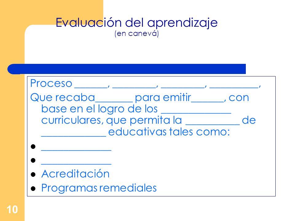 Evaluación del aprendizaje (en canevá)