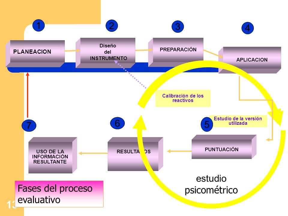 Estudio de la versión utilizada USO DE LA INFORMACIÓN RESULTANTE