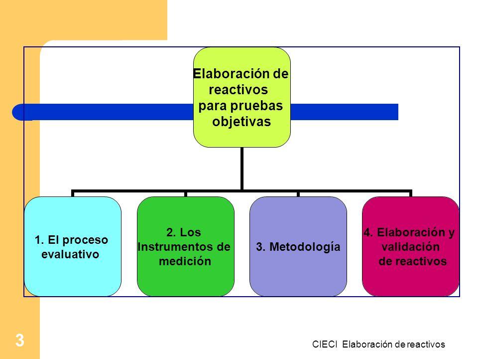 CIECI Elaboración de reactivos