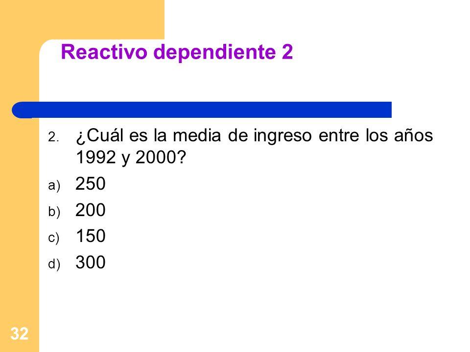 Reactivo dependiente 2 ¿Cuál es la media de ingreso entre los años 1992 y 2000 250 200 150 300