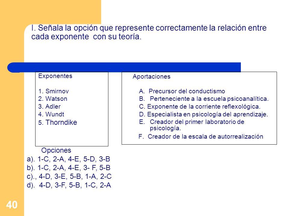 I. Señala la opción que represente correctamente la relación entre cada exponente con su teoría.