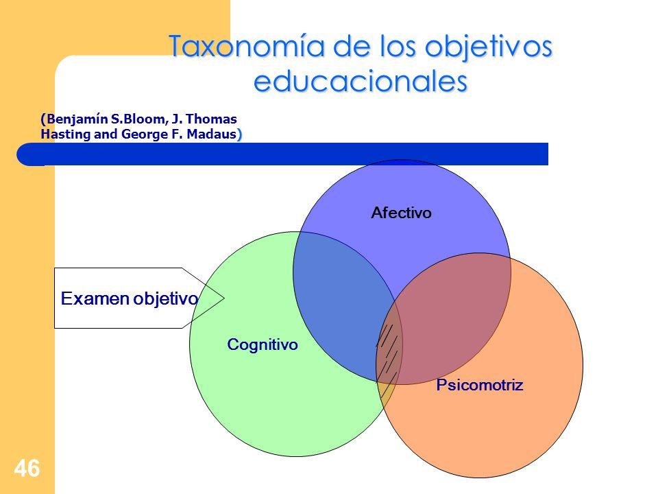 Taxonomía de los objetivos educacionales