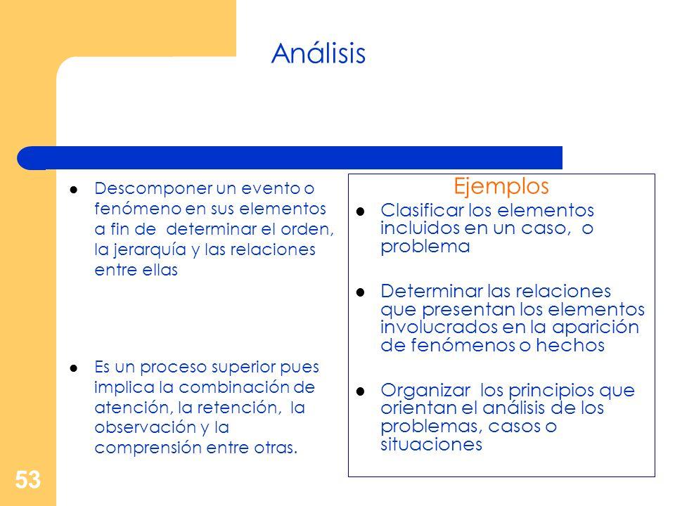 Análisis Descomponer un evento o fenómeno en sus elementos a fin de determinar el orden, la jerarquía y las relaciones entre ellas.