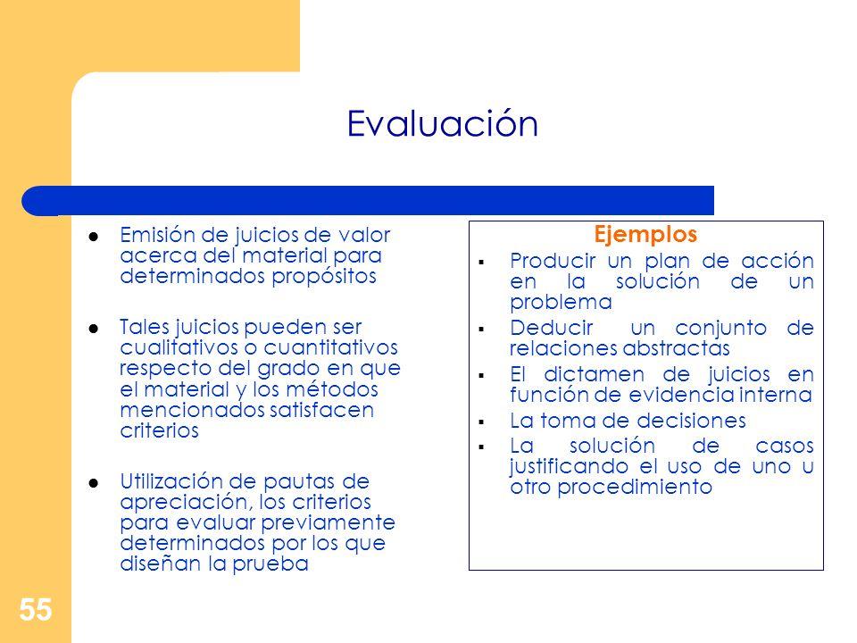 Evaluación Emisión de juicios de valor acerca del material para determinados propósitos.