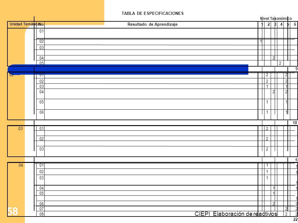 Resultado de Aprendizaje TABLA DE ESPECIFICACIONES