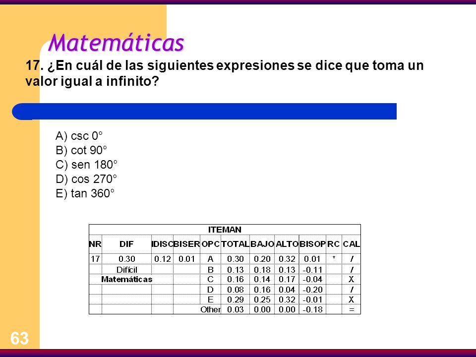 Matemáticas 17. ¿En cuál de las siguientes expresiones se dice que toma un valor igual a infinito A) csc 0°