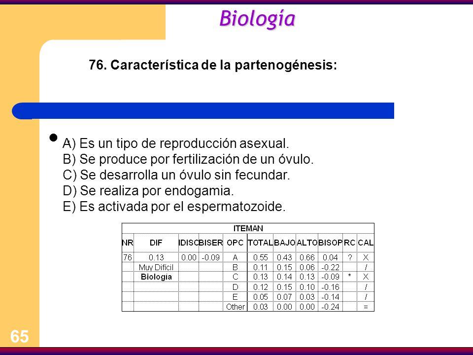 Biología . 76. Característica de la partenogénesis: