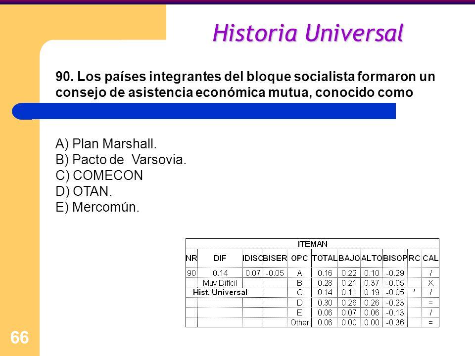 Historia Universal 90. Los países integrantes del bloque socialista formaron un consejo de asistencia económica mutua, conocido como.
