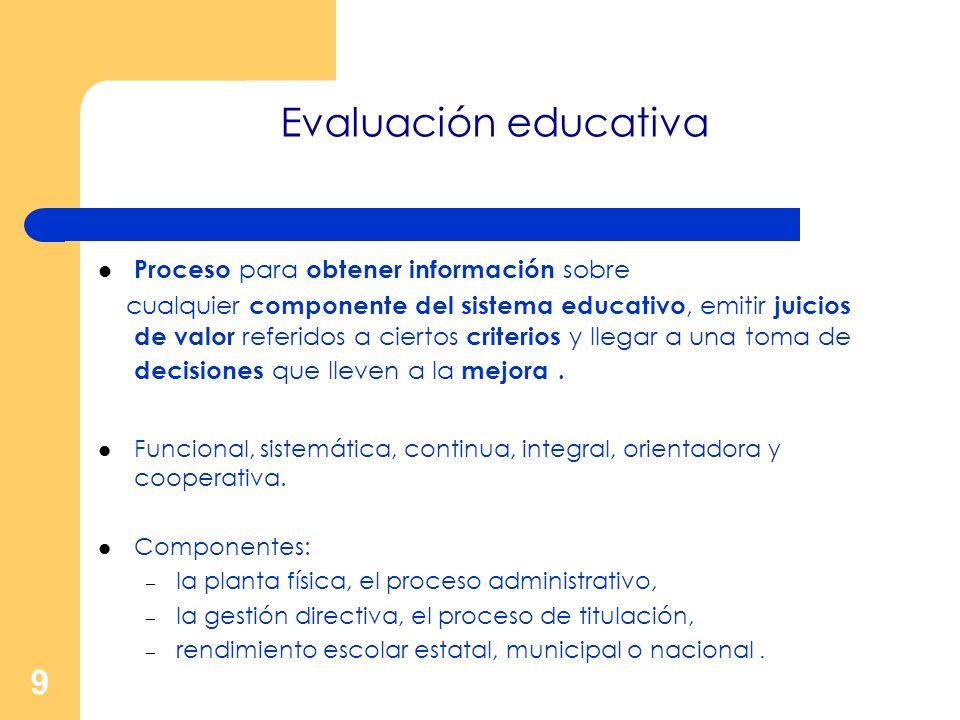 Evaluación educativa Proceso para obtener información sobre
