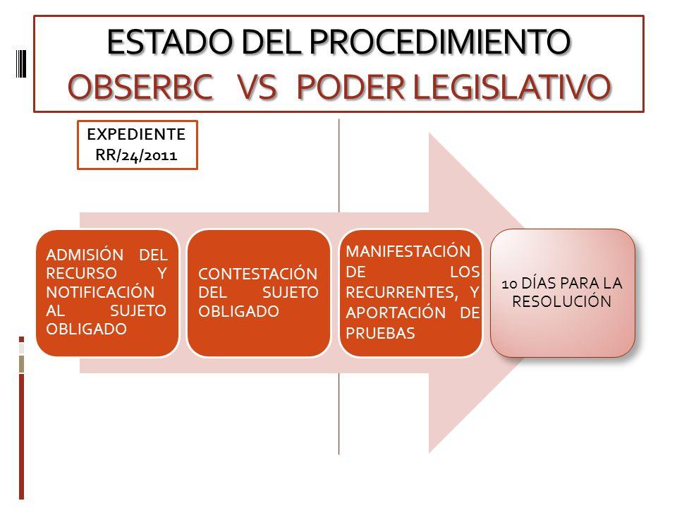ESTADO DEL PROCEDIMIENTO OBSERBC VS PODER LEGISLATIVO