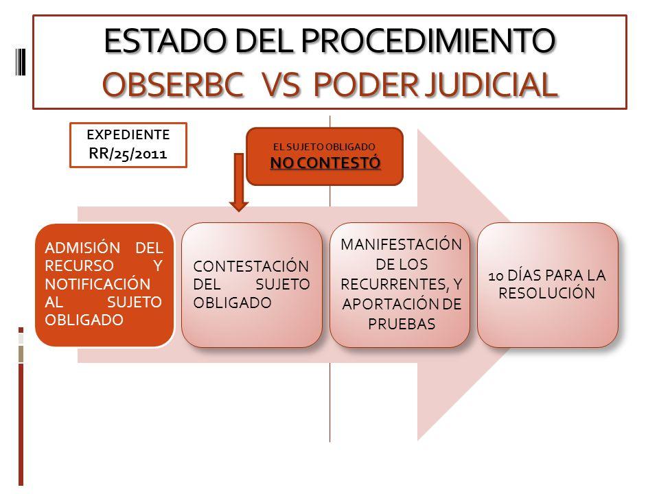 ESTADO DEL PROCEDIMIENTO OBSERBC VS PODER JUDICIAL