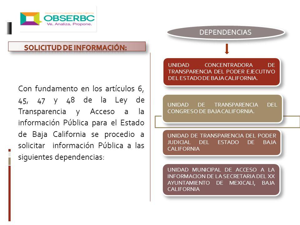 SOLICITUD DE INFORMACIÓN: