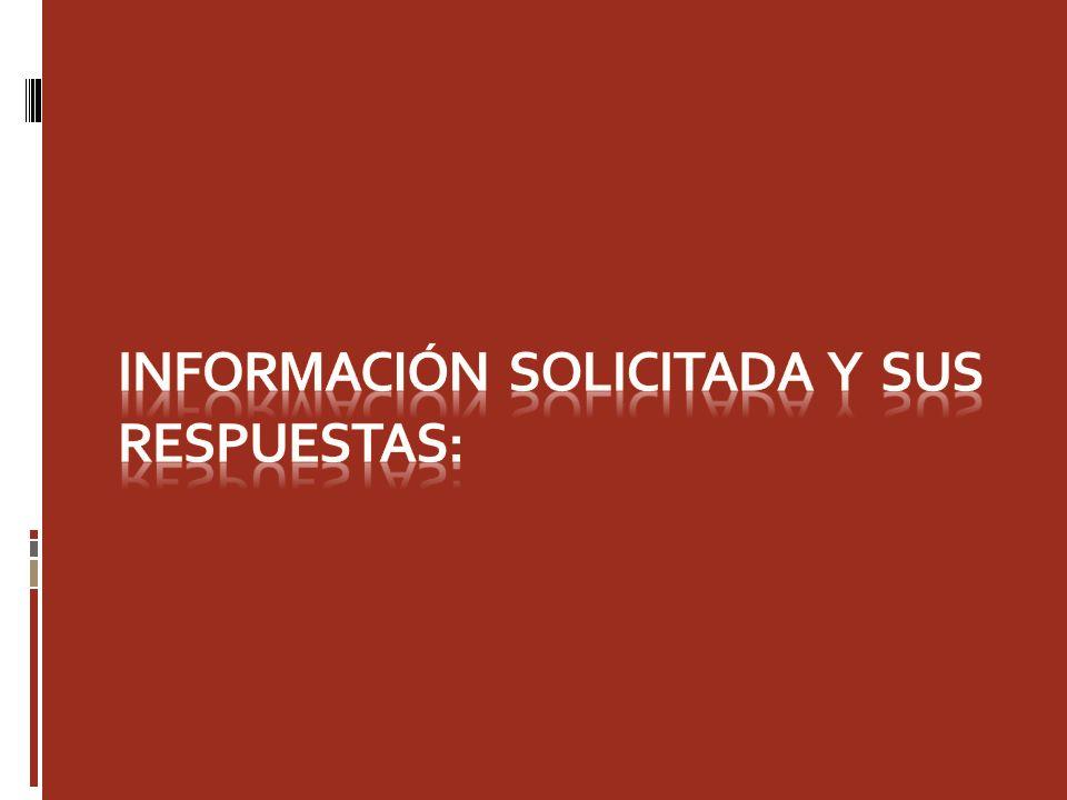 INFORMACIÓN SOLICITADA Y SUS RESPUESTAS: