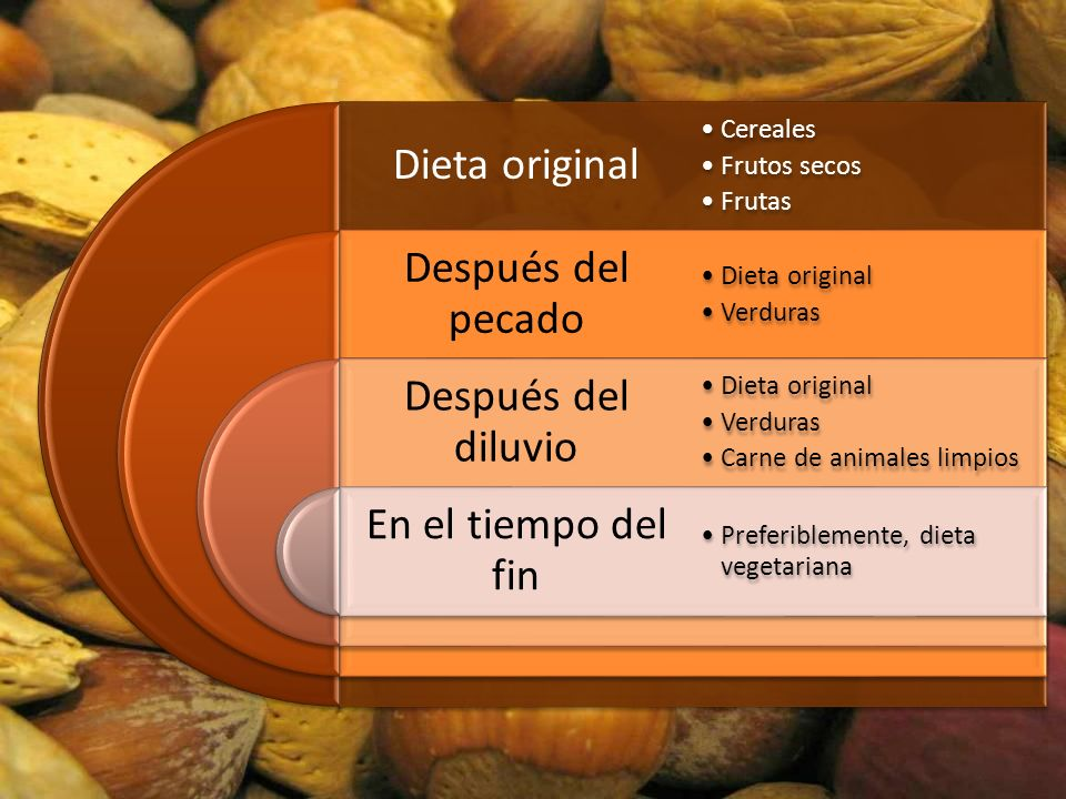 Dieta original Después del pecado Después del diluvio