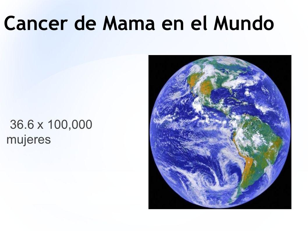 Cancer de Mama en el Mundo