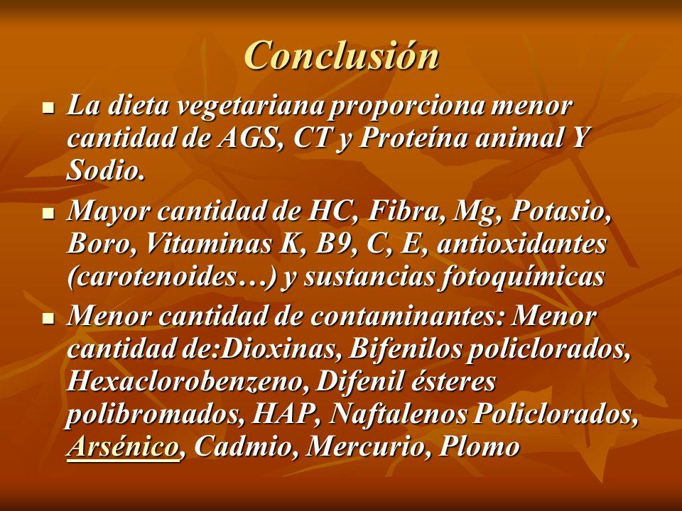 Conclusión La dieta vegetariana proporciona menor cantidad de AGS, CT y Proteína animal Y Sodio.