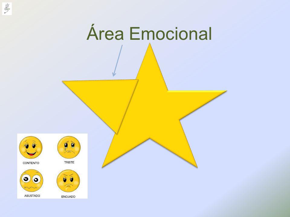 Área Emocional