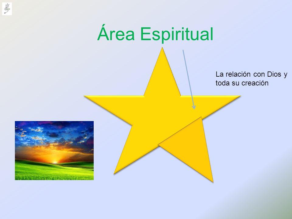 Área Espiritual La relación con Dios y toda su creación