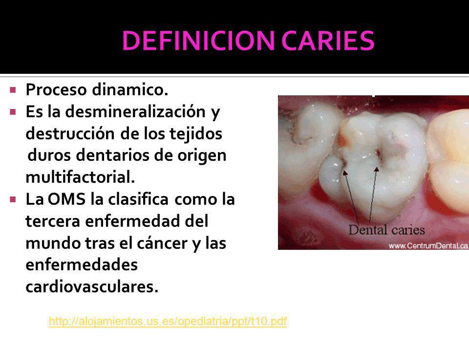 DEFINICION CARIES Proceso dinamico.