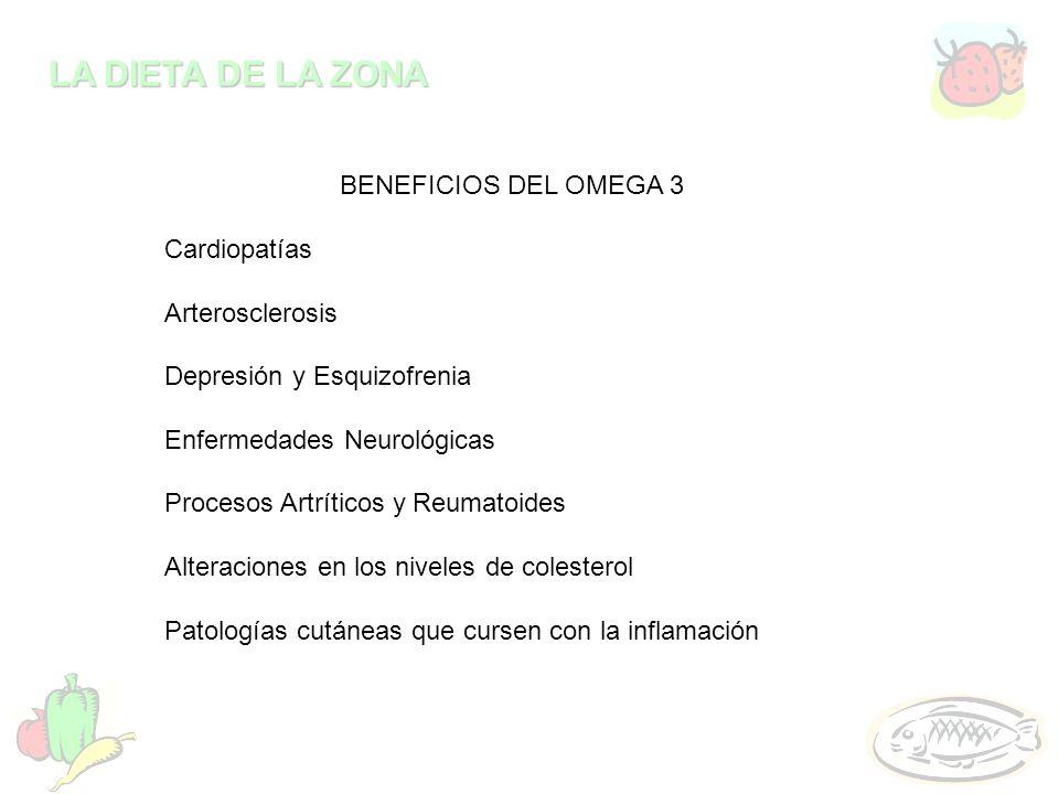 BENEFICIOS DEL OMEGA 3Cardiopatías. Arterosclerosis. Depresión y Esquizofrenia. Enfermedades Neurológicas.