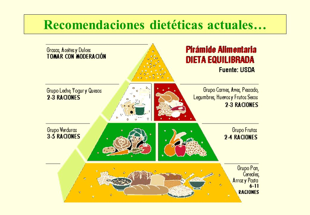 Recomendaciones dietéticas actuales…