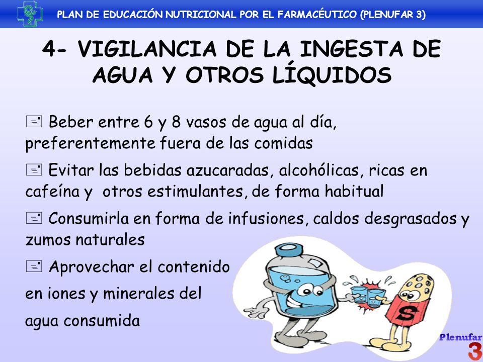 4- VIGILANCIA DE LA INGESTA DE AGUA Y OTROS LÍQUIDOS