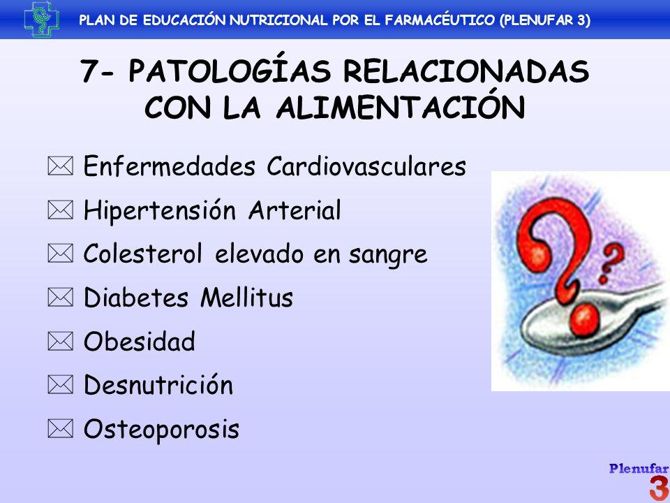 7- PATOLOGÍAS RELACIONADAS CON LA ALIMENTACIÓN
