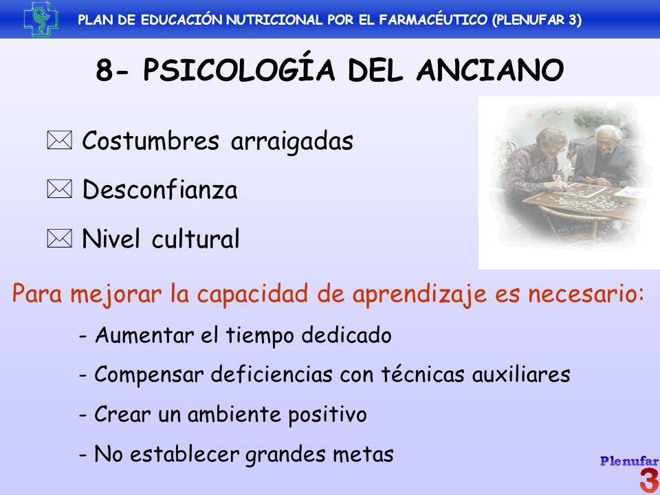 8- PSICOLOGÍA DEL ANCIANO