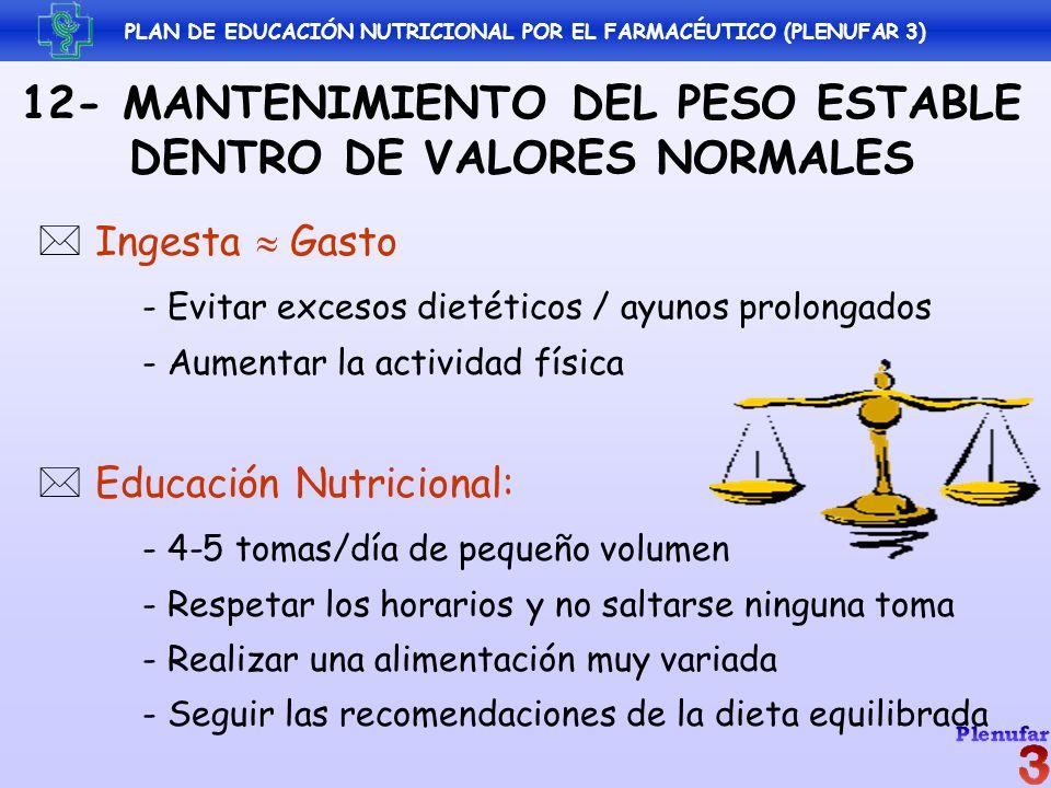12- MANTENIMIENTO DEL PESO ESTABLE DENTRO DE VALORES NORMALES