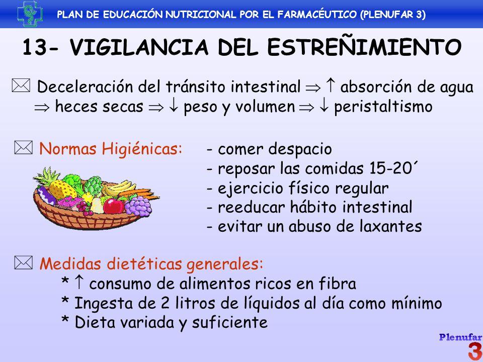 13- VIGILANCIA DEL ESTREÑIMIENTO