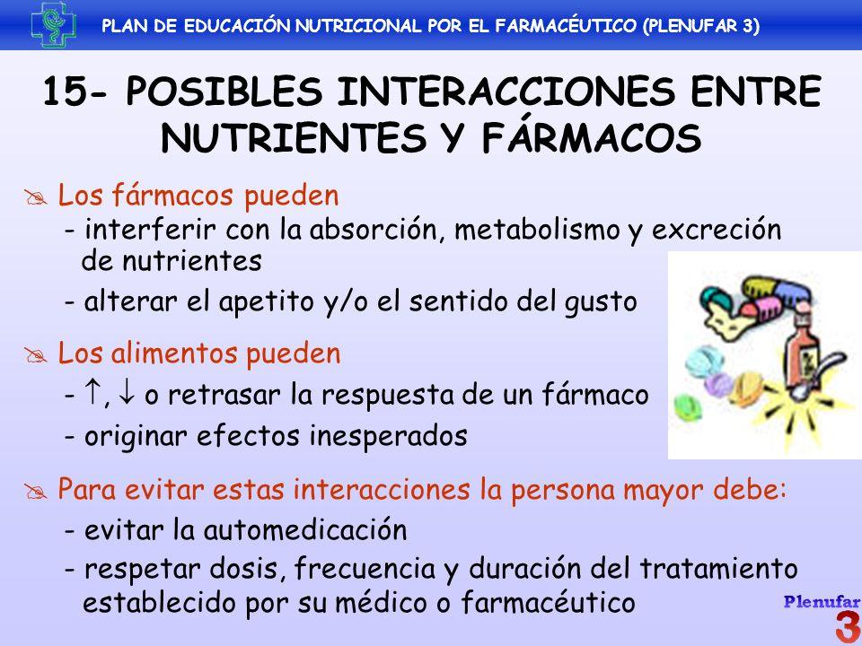 15- POSIBLES INTERACCIONES ENTRE NUTRIENTES Y FÁRMACOS